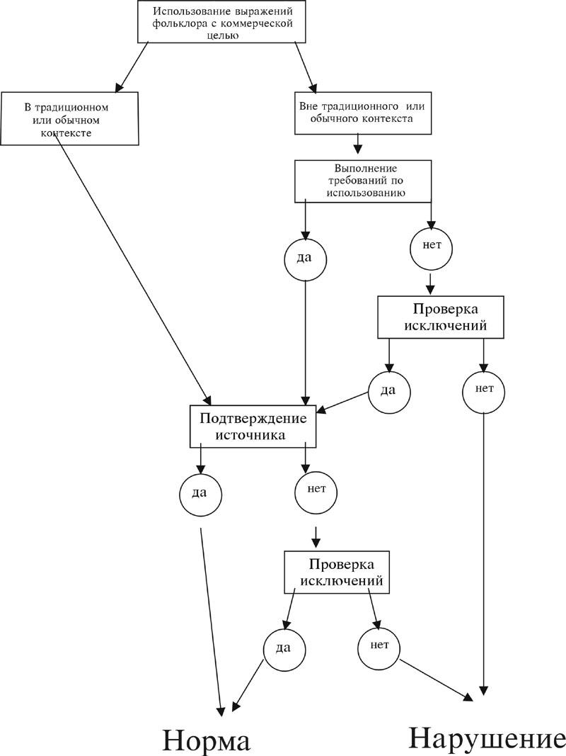 """Международная научно-практическая конференция  """"Правовые средства и механизмы противодействия преступности в..."""